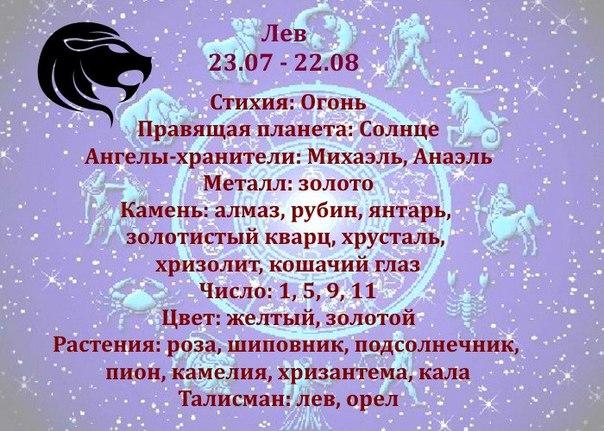 Талисман у львов женщин по гороскопу
