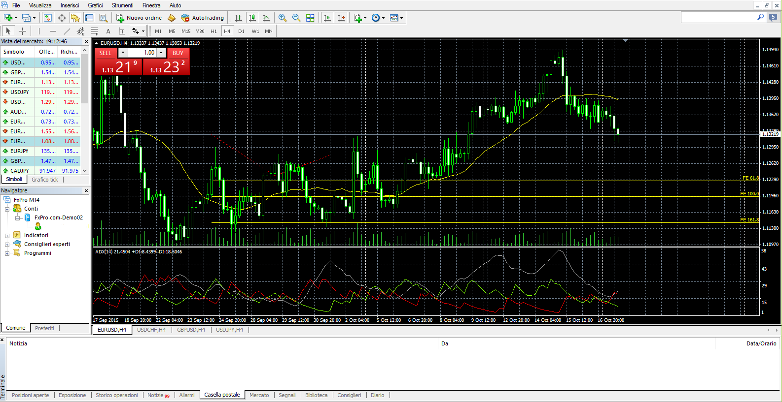 piattaforma trading 1 euro