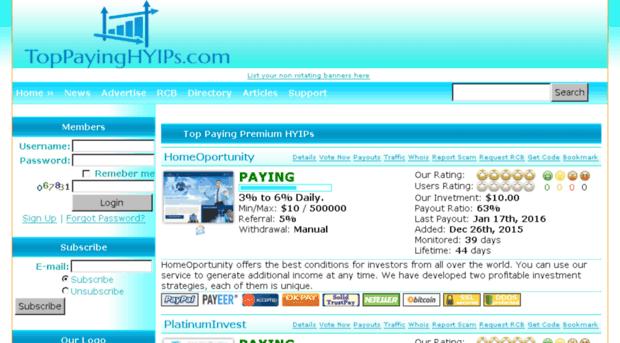 Hyip com хмельницкий