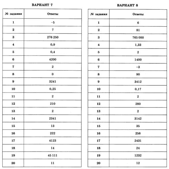 Огэ по математике 2016 ященко 36 вариантов ответы с решением 8 вариант