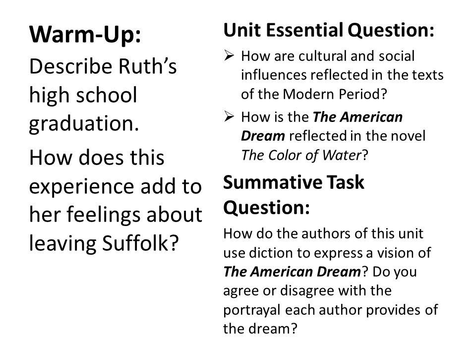 Sample Persuasive essay The American Dream - PBworks