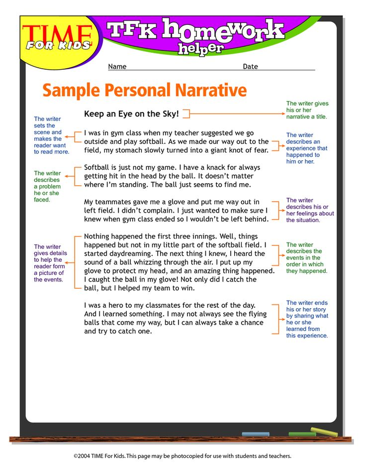 Personal introduction essay examples