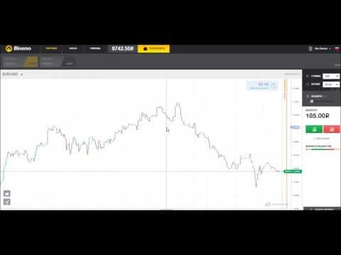 Бинарные опционы евро челябинск