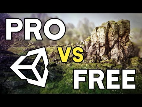 Unity 5 Crack 20172 Download with Pro License Key