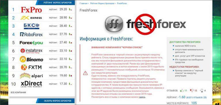 Форекс брокеры сайты с рейтингами