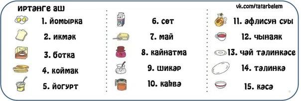 Как быстро выучить рецепт