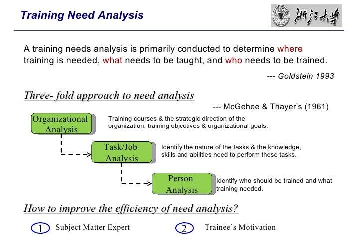 Write my organizational analysis paper