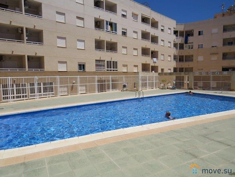 Квартира в испании вторичный рынок