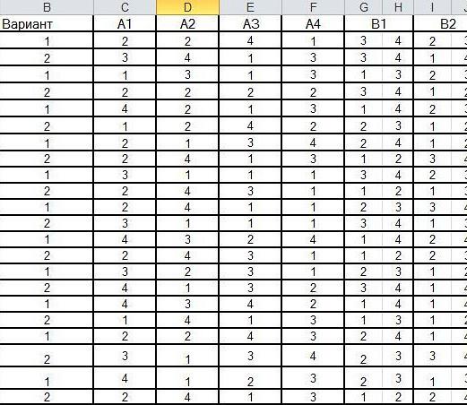 Ответы по математике контрольно измерительный материал 6 класс попов