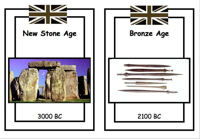 Royalbank history timeline displays number