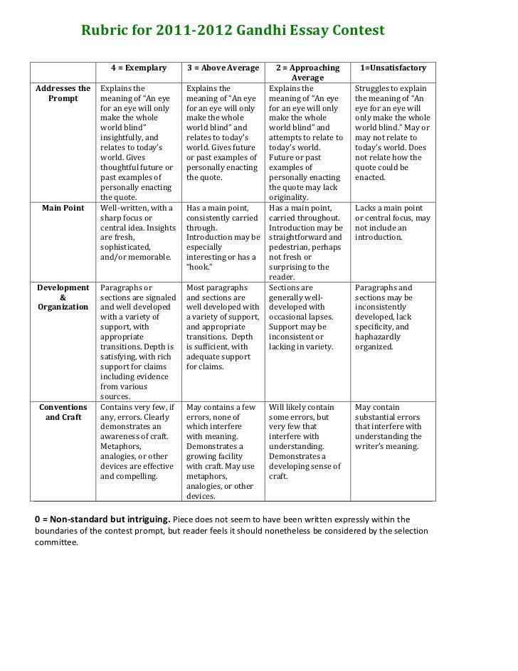8th grade persuasive essay prompts