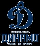 ХК Динамо (СПБ) — ХК Ижсталь